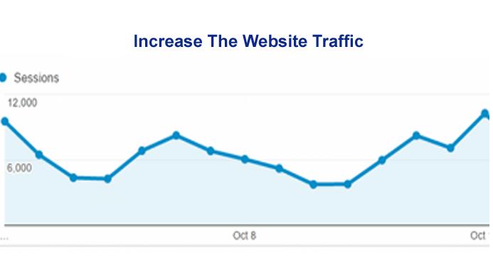 increase-the-website-traffi