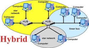hybrid-topologys