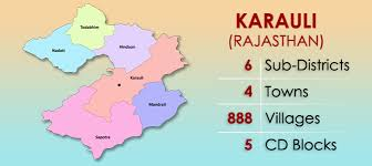 Karauli District Information About,Famous Places,Fairs And Kailadevi Temples
