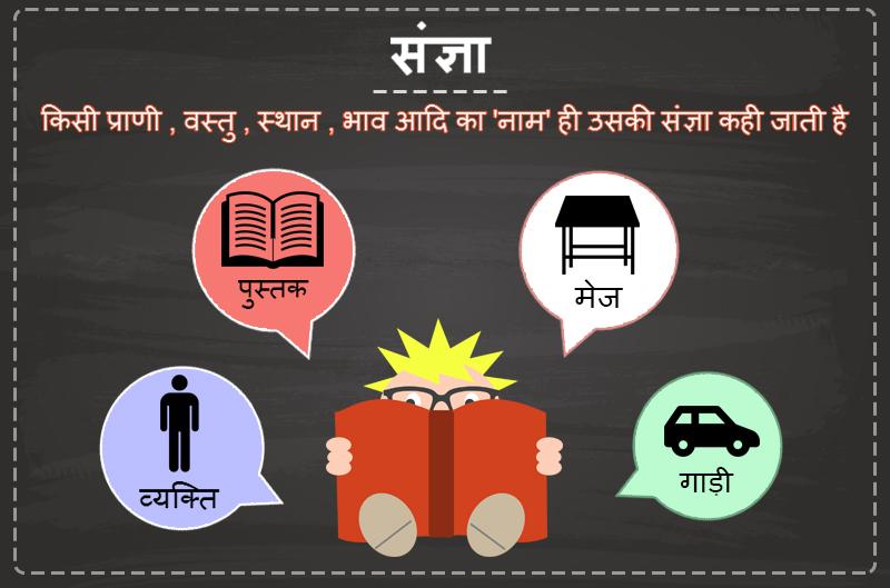sangyaa-in-hindi