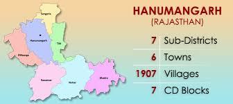 Information about Hanumangarh हनुमानगढ़ के बारे मे जानकारी