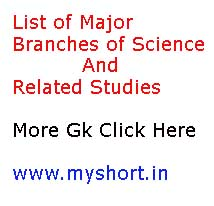 List of Major Branches of Science And Related Studies