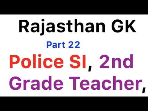 Rajasthan GK Related most Important