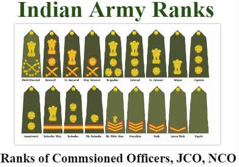 Commissioned Officers rank