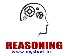 Non Verbal Relation Series Test Reasoning Question For RRB Rajasthan SI 07-08-2018