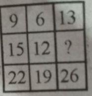 reasoning-question