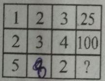 missing-numbers-reasoning