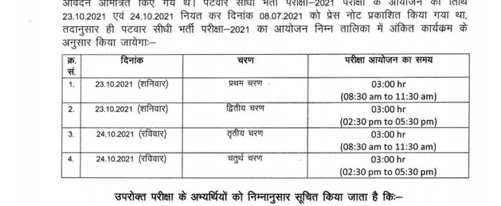 Rajasthan Patwari exam date 2021 release date Update announced Admit Card
