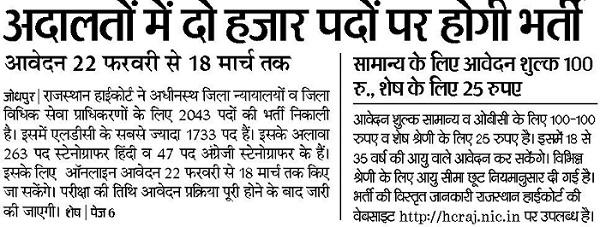 Rajasthan High Court Recruitment 2017 (2066) LDC Stenographer District Judge Posts